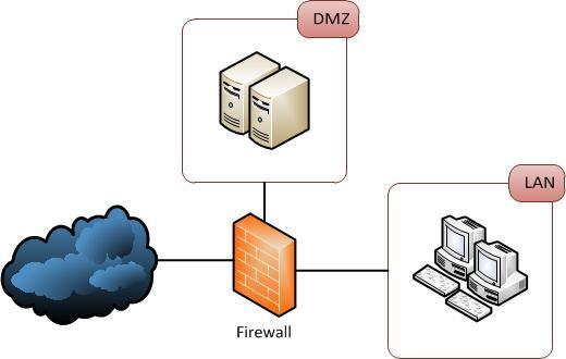 egress filtering firewall
